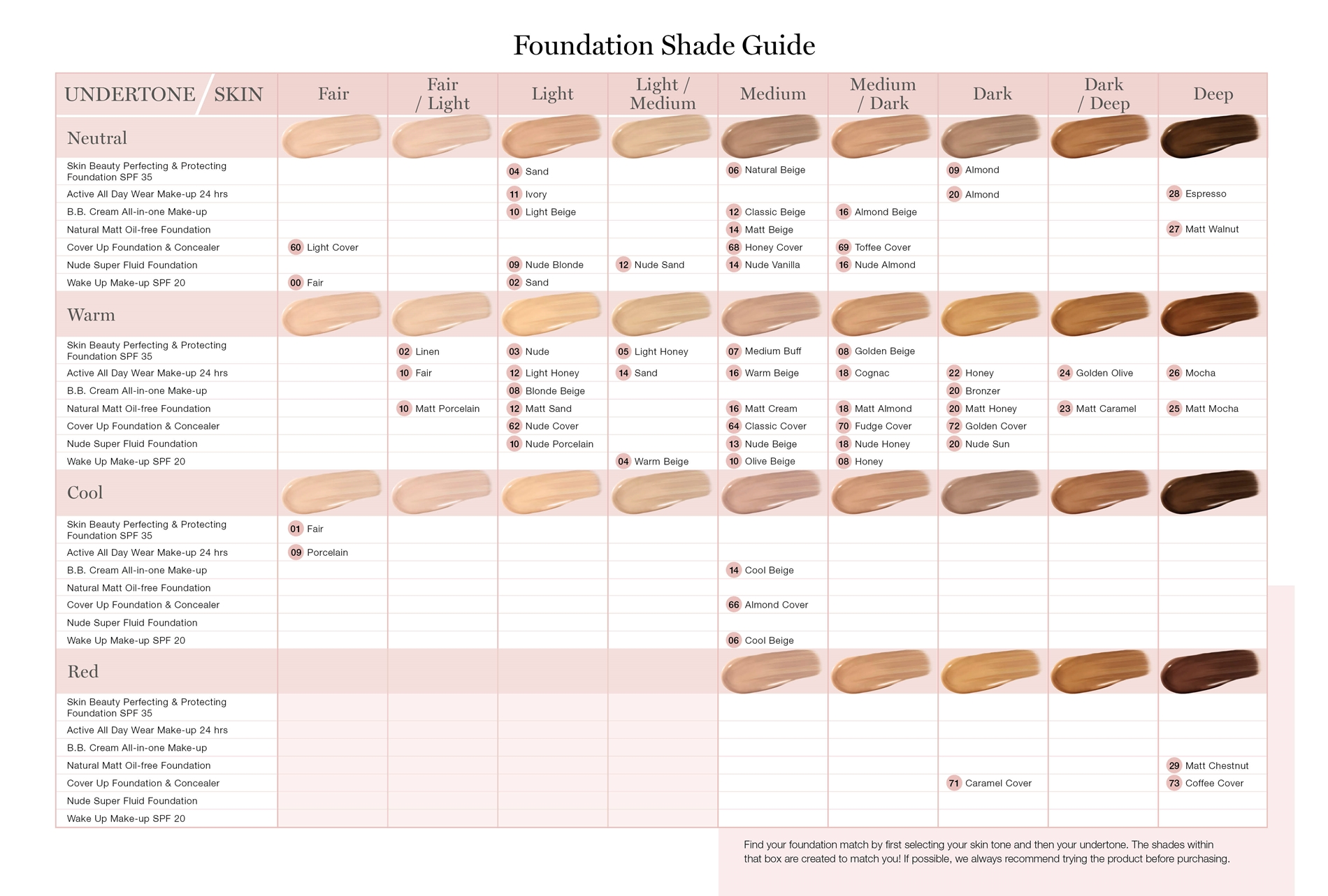 picture of foundation matrix